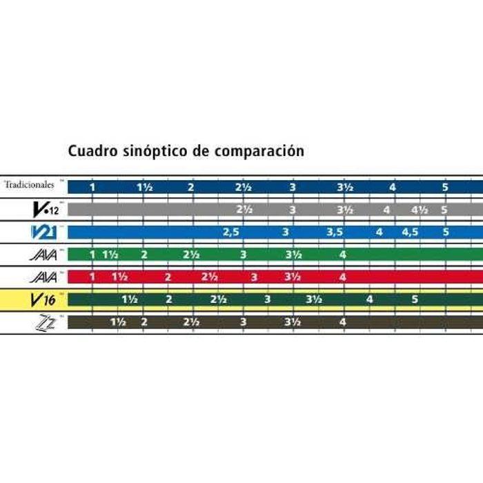 Cañas-Vandoren-Para-Saxo-Alto-V16-N°25