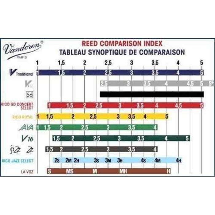 Cañas-Vandoren-Para-Clarinete-Bb-Tradicional-N°-35
